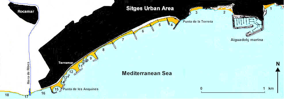 Sitges beaches, widths based on July 1999 data